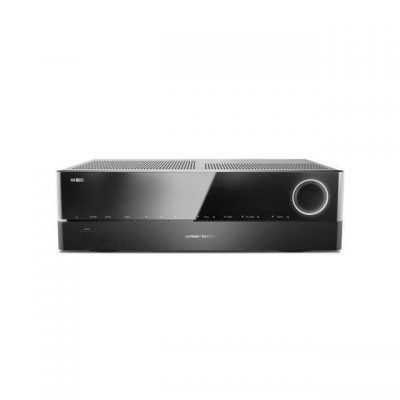 Harman Kardon AVR-1710S 7.2-Channel Network A/V Receiver Limit 1 per Customer